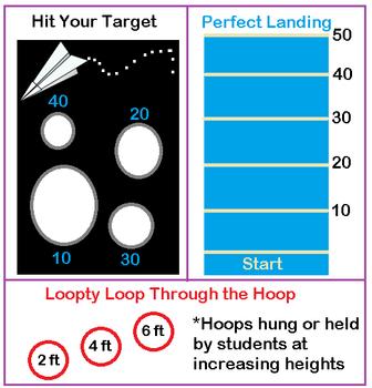 paper aeroplane - aiming challenge